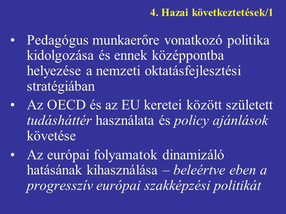 4. Hazai következtetések/1 •Pedagógus munkaerőre vonatkozó politika kidolgozása és ennek középpontba helyezése a nemzeti oktatásfejlesztési stratégiáb