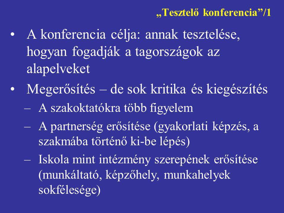 """""""Tesztelő konferencia""""/1 •A konferencia célja: annak tesztelése, hogyan fogadják a tagországok az alapelveket •Megerősítés – de sok kritika és kiegész"""