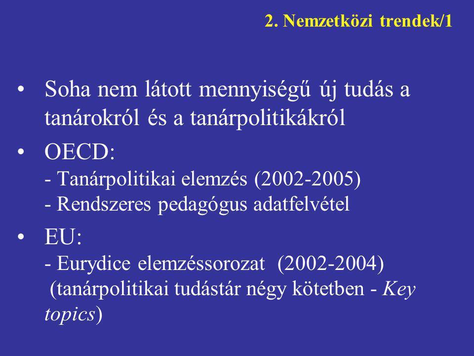 2. Nemzetközi trendek/1 •Soha nem látott mennyiségű új tudás a tanárokról és a tanárpolitikákról •OECD: - Tanárpolitikai elemzés (2002-2005) - Rendsze