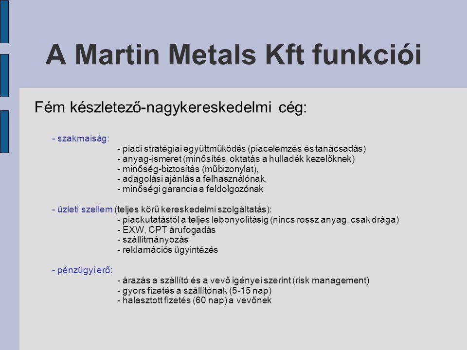 A Martin Metals Kft funkciói Fém készletező-nagykereskedelmi cég: - szakmaiság: - piaci stratégiai együttműködés (piacelemzés és tanácsadás) - anyag-i