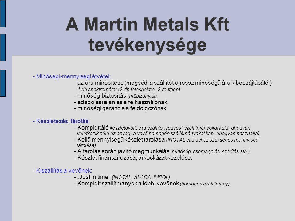 A Martin Metals Kft tevékenysége - Minőségi-mennyiségi átvétel: - az áru minősítése (megvédi a szállítót a rossz minőségű áru kibocsájtásától) 4 db sp