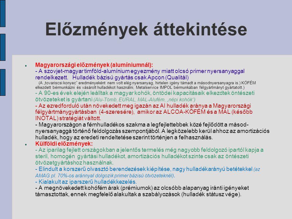 Előzmények áttekintése  Magyarországi előzmények (alumíniumnál): - A szovjet-magyar timföld-alumínium egyezmény miatt olcsó primer nyersanyaggal rend