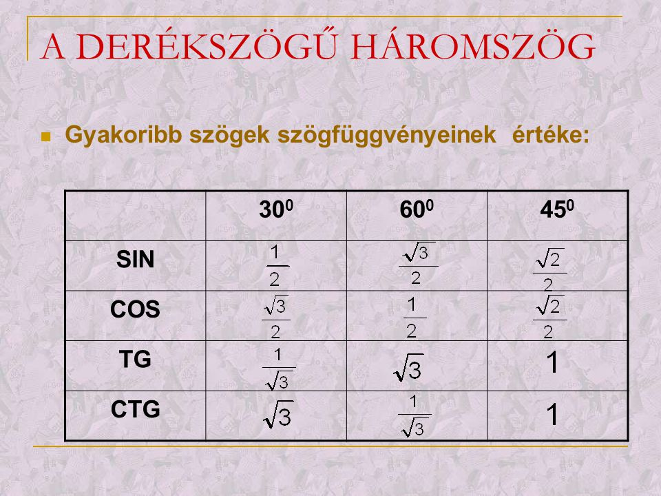 A DERÉKSZÖGŰ HÁROMSZÖG  Gyakoribb szögek szögfüggvényeinek értéke: 30 0 60 0 45 0 SIN COS TG CTG