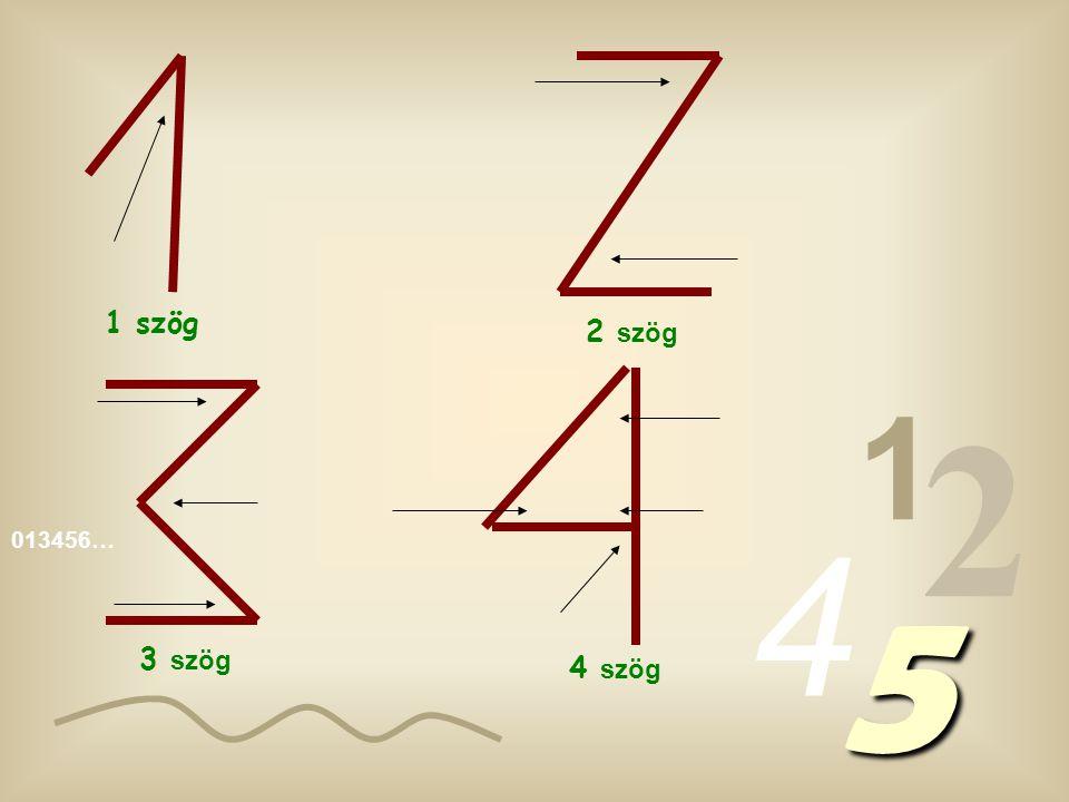 013456… 1 2 4 5 Lássuk hogy néztek ki kezdetben az arab számok,...és a megalkotásuk logikája!