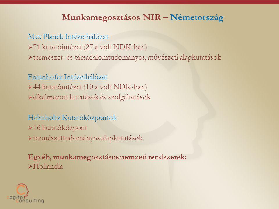 Munkamegosztásos NIR – Németország Max Planck Intézethálózat  71 kutatóintézet (27 a volt NDK-ban)  természet- és társadalomtudományos, művészeti alapkutatások Fraunhofer Intézethálózat  44 kutatóintézet (10 a volt NDK-ban)  alkalmazott kutatások és szolgáltatások Helmholtz Kutatóközpontok  16 kutatóközpont  természettudományos alapkutatások Egyéb, munkamegosztásos nemzeti rendszerek:  Hollandia