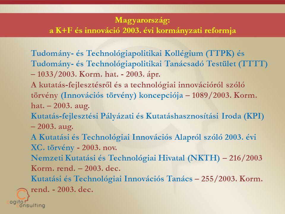 Tudomány- és Technológiapolitikai Kollégium (TTPK) és Tudomány- és Technológiapolitikai Tanácsadó Testület (TTTT) – 1033/2003. Korm. hat. - 2003. ápr.