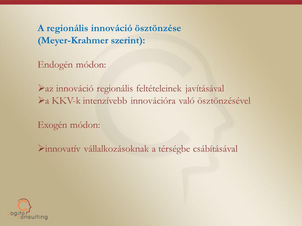 A regionális innováció ösztönzése (Meyer-Krahmer szerint): Endogén módon:  az innováció regionális feltételeinek javításával  a KKV-k intenzívebb innovációra való ösztönzésével Exogén módon:  innovatív vállalkozásoknak a térségbe csábításával