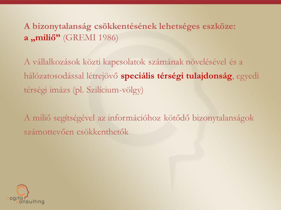 """A bizonytalanság csökkentésének lehetséges eszköze: a """"miliő"""" (GREMI 1986) A vállalkozások közti kapcsolatok számának növelésével és a hálózatosodássa"""