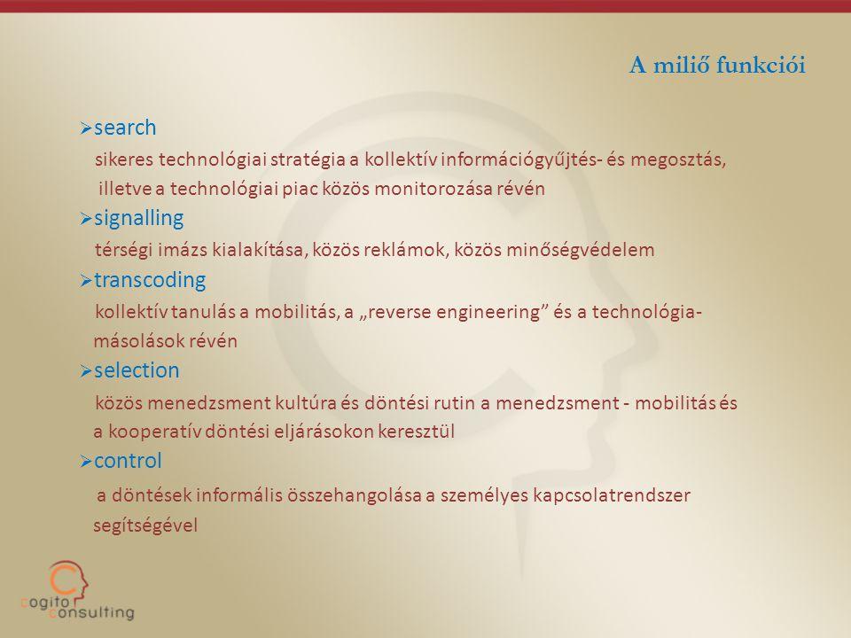 A miliő funkciói  search sikeres technológiai stratégia a kollektív információgyűjtés- és megosztás, illetve a technológiai piac közös monitorozása r