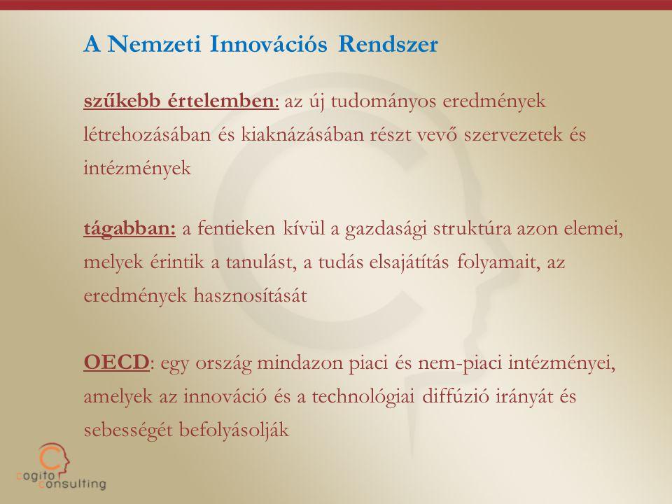 A Nemzeti Innovációs Rendszer szűkebb értelemben: az új tudományos eredmények létrehozásában és kiaknázásában részt vevő szervezetek és intézmények tágabban: a fentieken kívül a gazdasági struktúra azon elemei, melyek érintik a tanulást, a tudás elsajátítás folyamait, az eredmények hasznosítását OECD: egy ország mindazon piaci és nem-piaci intézményei, amelyek az innováció és a technológiai diffúzió irányát és sebességét befolyásolják