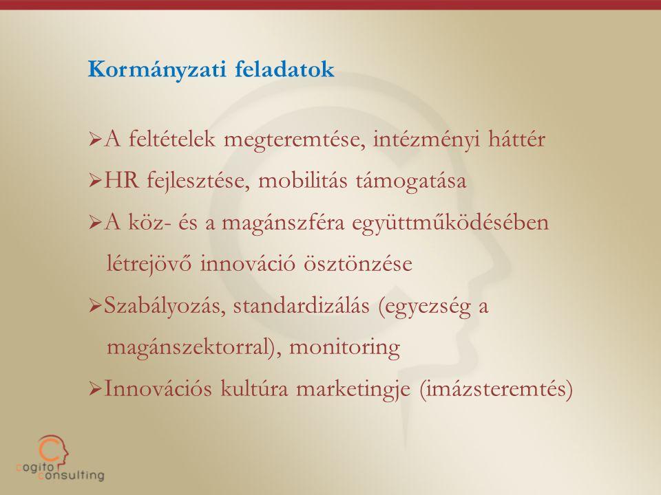 Kormányzati feladatok  A feltételek megteremtése, intézményi háttér  HR fejlesztése, mobilitás támogatása  A köz- és a magánszféra együttműködésében létrejövő innováció ösztönzése  Szabályozás, standardizálás (egyezség a magánszektorral), monitoring  Innovációs kultúra marketingje (imázsteremtés)