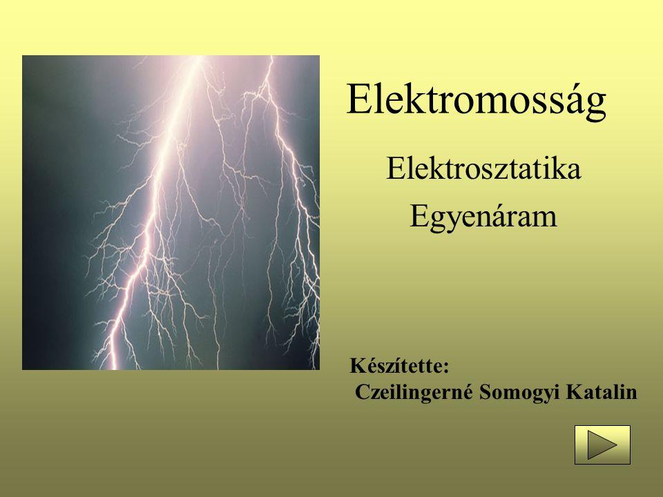 Elektromosság Elektrosztatika Egyenáram Készítette: Czeilingerné Somogyi Katalin