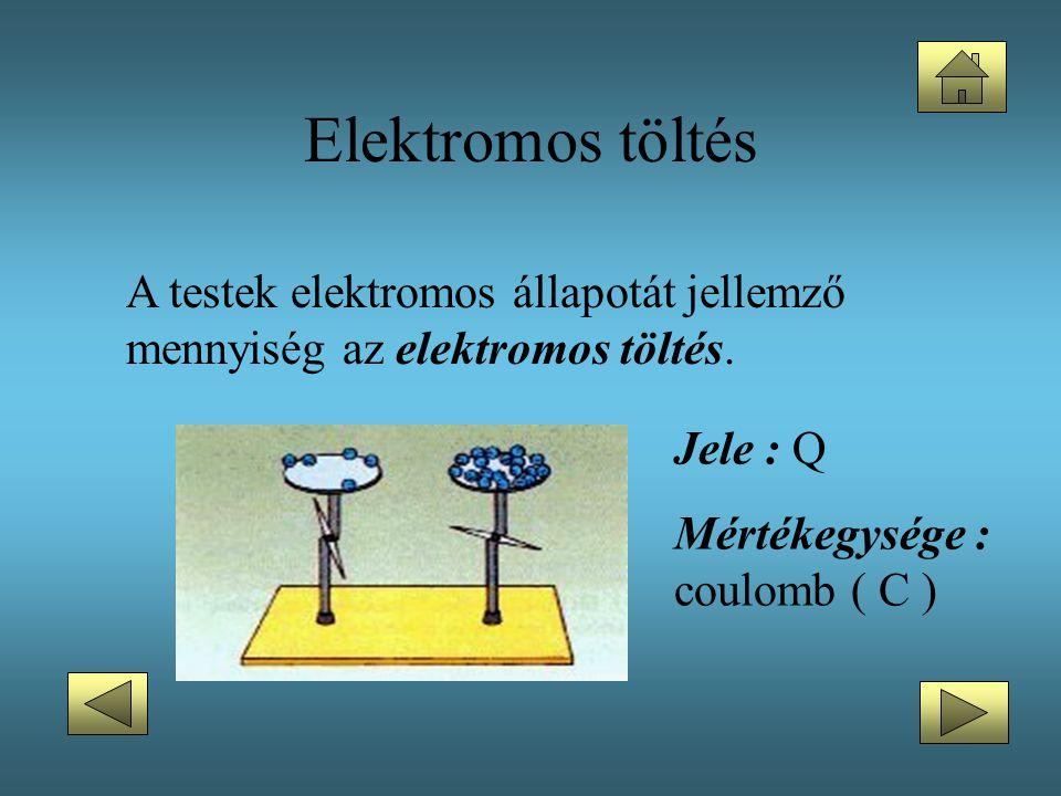 A testek elektromos állapotát jellemző mennyiség az elektromos töltés. Jele : Q Mértékegysége : coulomb ( C ) Elektromos töltés