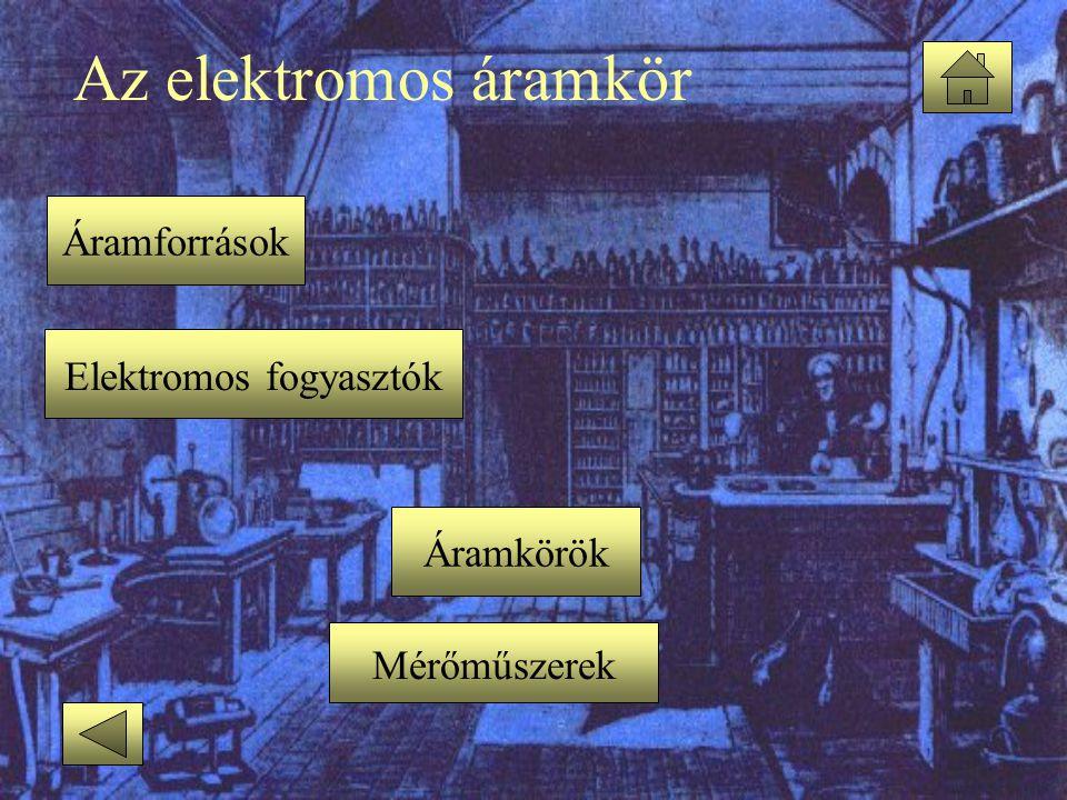Az elektromos áramkör Mérőműszerek Áramkörök Elektromos fogyasztók Áramforrások Faraday