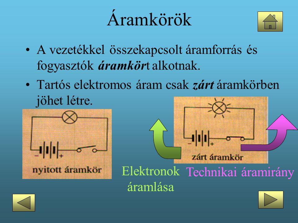 Áramkörök •A vezetékkel összekapcsolt áramforrás és fogyasztók áramkört alkotnak. •Tartós elektromos áram csak zárt áramkörben jöhet létre. Elektronok