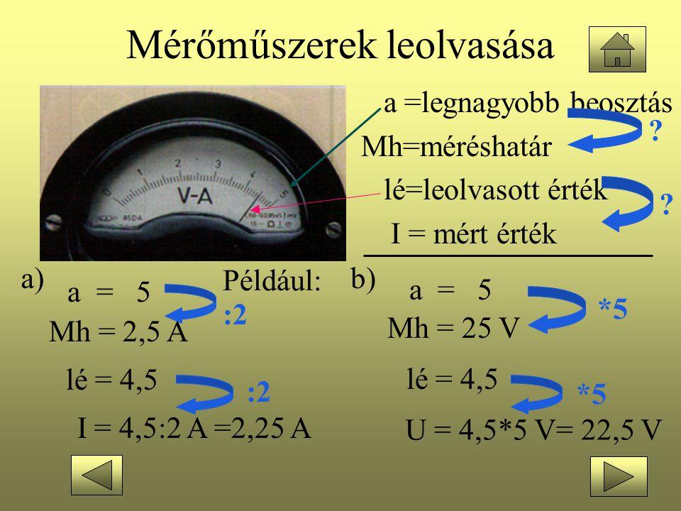 Mh = 2,5 A a =legnagyobb beosztás Mh=méréshatár lé=leolvasott érték I = mért érték Mérőműszerek leolvasása :2 ? ? Mh = 25 V a = 5 b) *5 a = 5 a) Példá