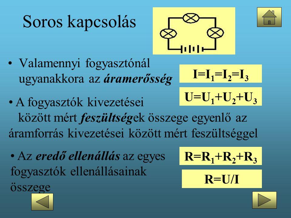 Soros kapcsolás •Valamennyi fogyasztónál ugyanakkora az áramerősség I=I 1 =I 2 =I 3 U=U 1 +U 2 +U 3 R=R 1 +R 2 +R 3 R=U/I • A fogyasztók kivezetései k