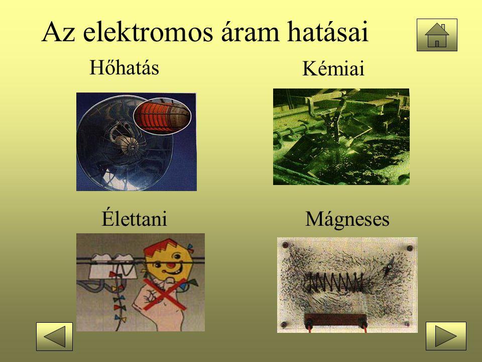 Az elektromos áram hatásai Mágneses Hőhatás Kémiai Élettani