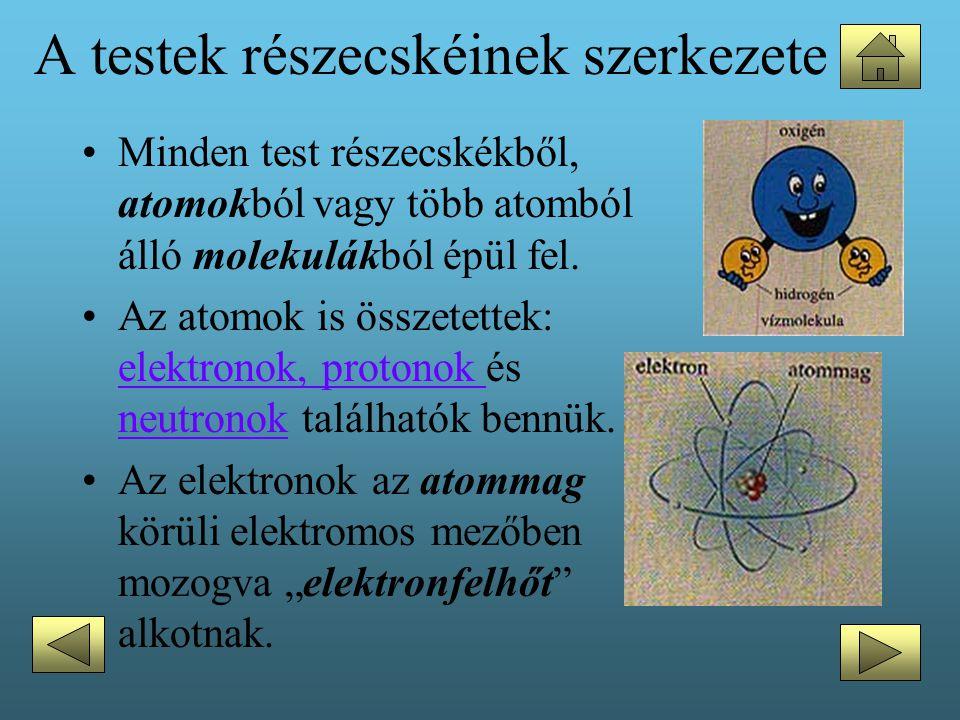 A testek részecskéinek szerkezete •Minden test részecskékből, atomokból vagy több atomból álló molekulákból épül fel. •Az atomok is összetettek: elekt
