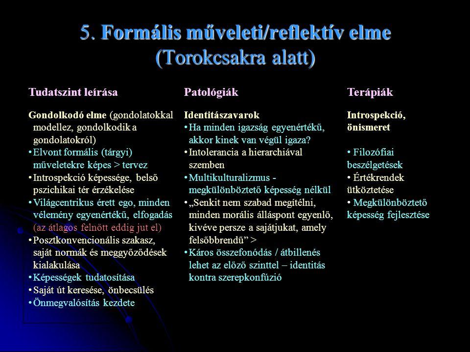 5. Formális műveleti/reflektív elme (Torokcsakra alatt) Tudatszint leírása Gondolkodó elme (gondolatokkal modellez, gondolkodik a gondolatokról) •Elvo