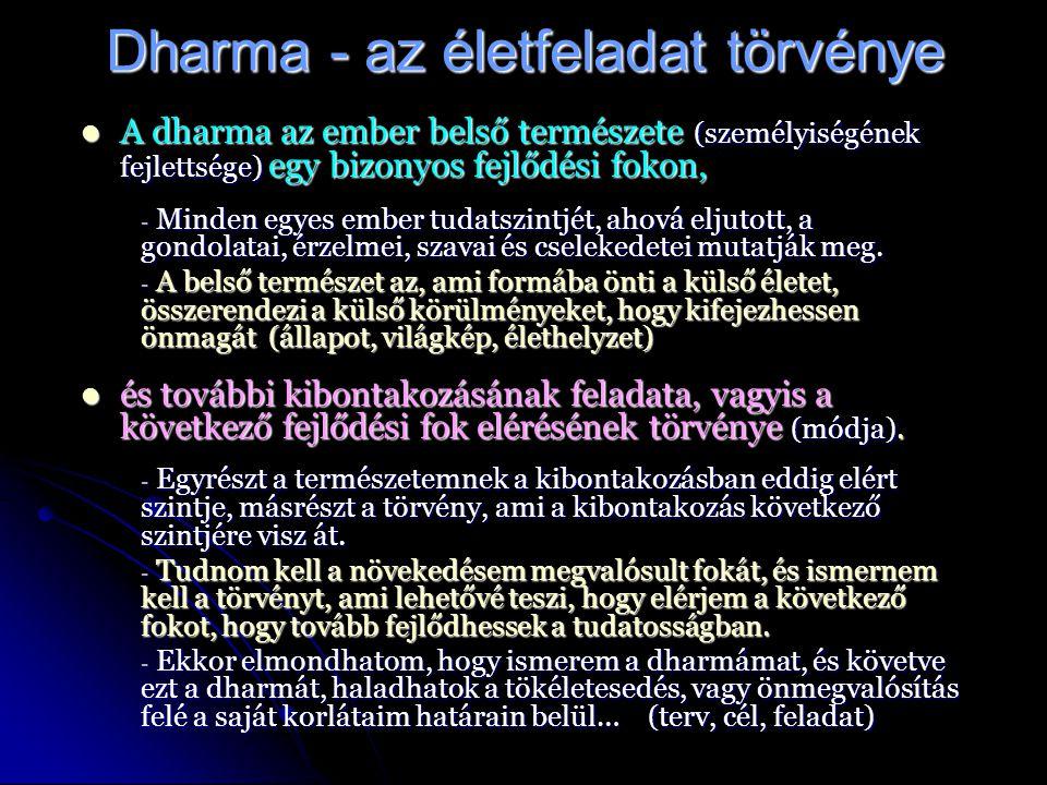 Dharma - az életfeladat törvénye  A dharma az ember belső természete (személyiségének fejlettsége) egy bizonyos fejlődési fokon, - Minden egyes ember tudatszintjét, ahová eljutott, a gondolatai, érzelmei, szavai és cselekedetei mutatják meg.