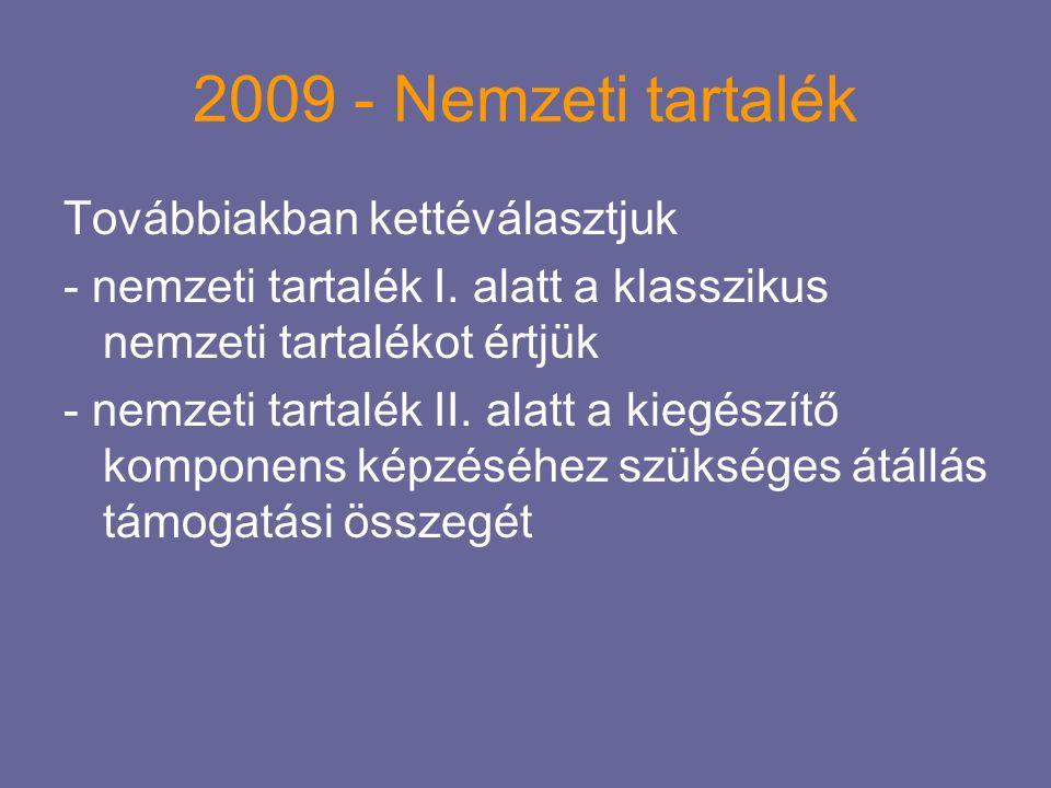 2009 - Nemzeti tartalék Továbbiakban kettéválasztjuk - nemzeti tartalék I. alatt a klasszikus nemzeti tartalékot értjük - nemzeti tartalék II. alatt a