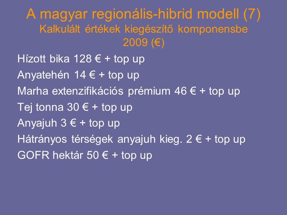 A magyar regionális-hibrid modell (7) Kalkulált értékek kiegészítő komponensbe 2009 (€) Hízott bika 128 € + top up Anyatehén 14 € + top up Marha exten