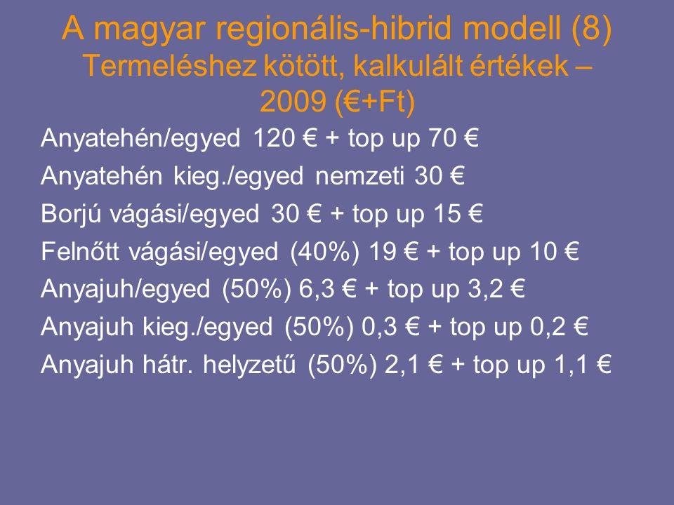 A magyar regionális-hibrid modell (8) Termeléshez kötött, kalkulált értékek – 2009 (€+Ft) Anyatehén/egyed 120 € + top up 70 € Anyatehén kieg./egyed ne