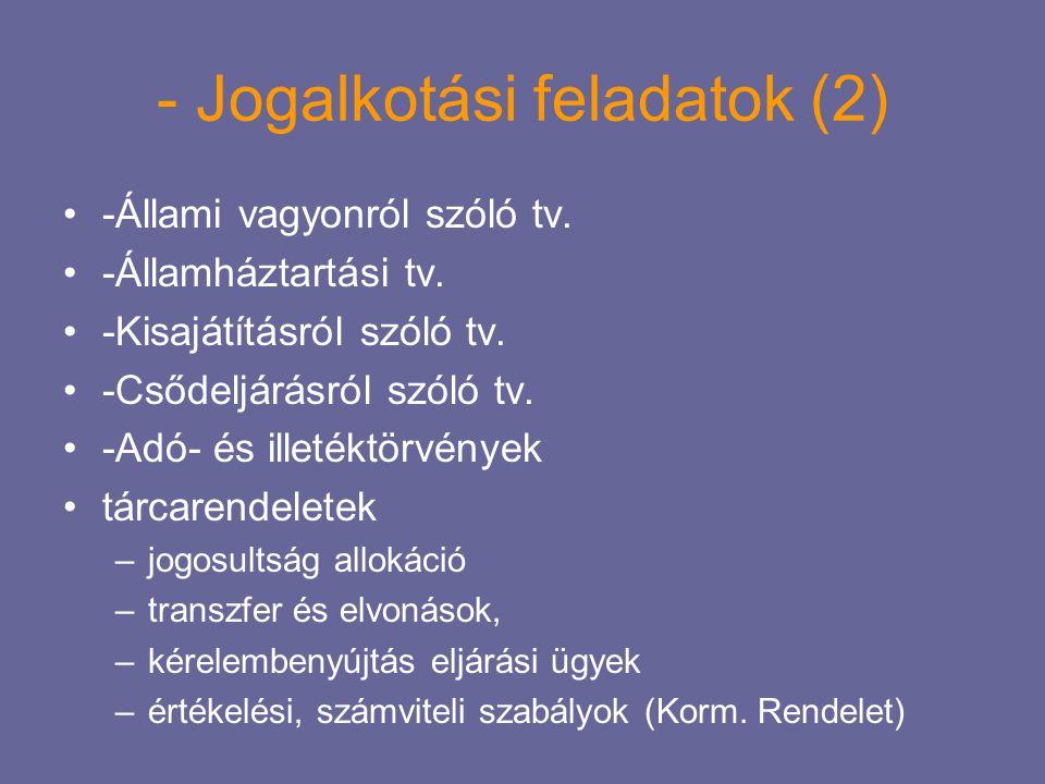 - Jogalkotási feladatok (2) •-Állami vagyonról szóló tv. •-Államháztartási tv. •-Kisajátításról szóló tv. •-Csődeljárásról szóló tv. •-Adó- és illeték