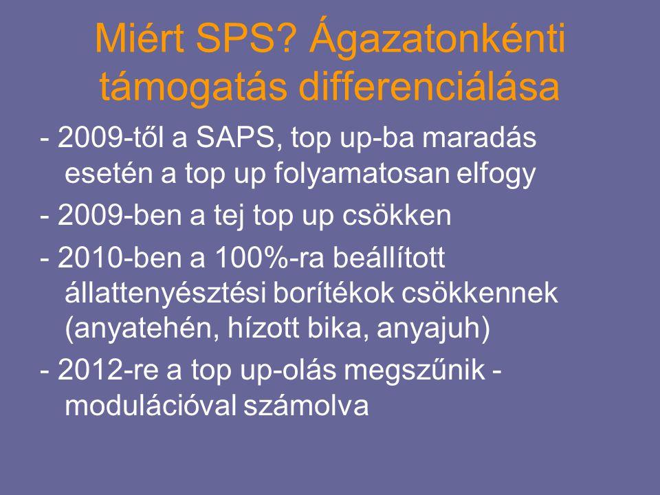 Miért SPS? Ágazatonkénti támogatás differenciálása - 2009-től a SAPS, top up-ba maradás esetén a top up folyamatosan elfogy - 2009-ben a tej top up cs