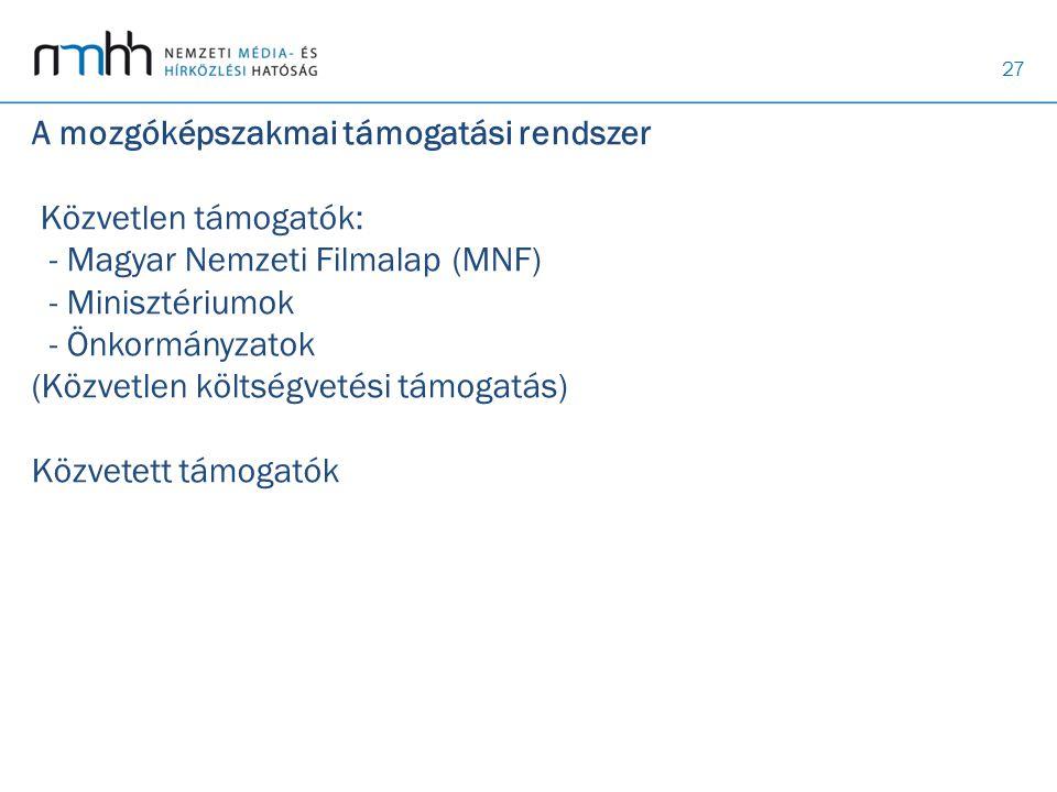 27 A mozgóképszakmai támogatási rendszer Közvetlen támogatók: - Magyar Nemzeti Filmalap (MNF) - Minisztériumok - Önkormányzatok (Közvetlen költségveté