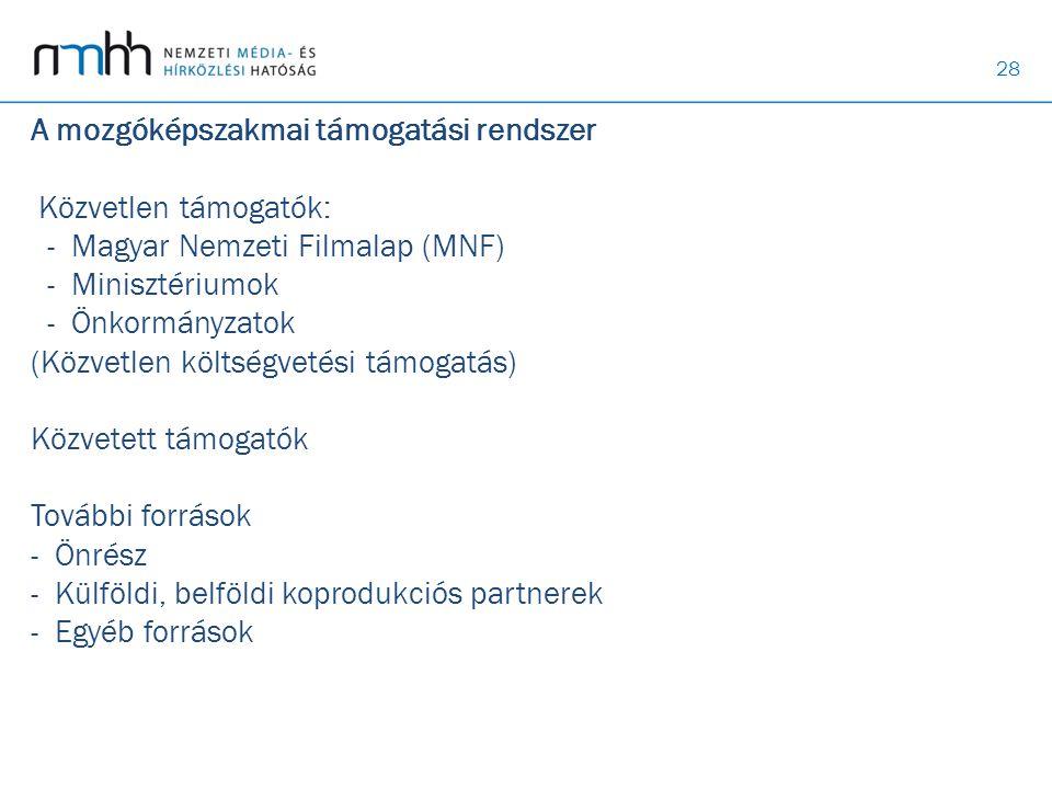 28 A mozgóképszakmai támogatási rendszer Közvetlen támogatók: - Magyar Nemzeti Filmalap (MNF) - Minisztériumok - Önkormányzatok (Közvetlen költségveté