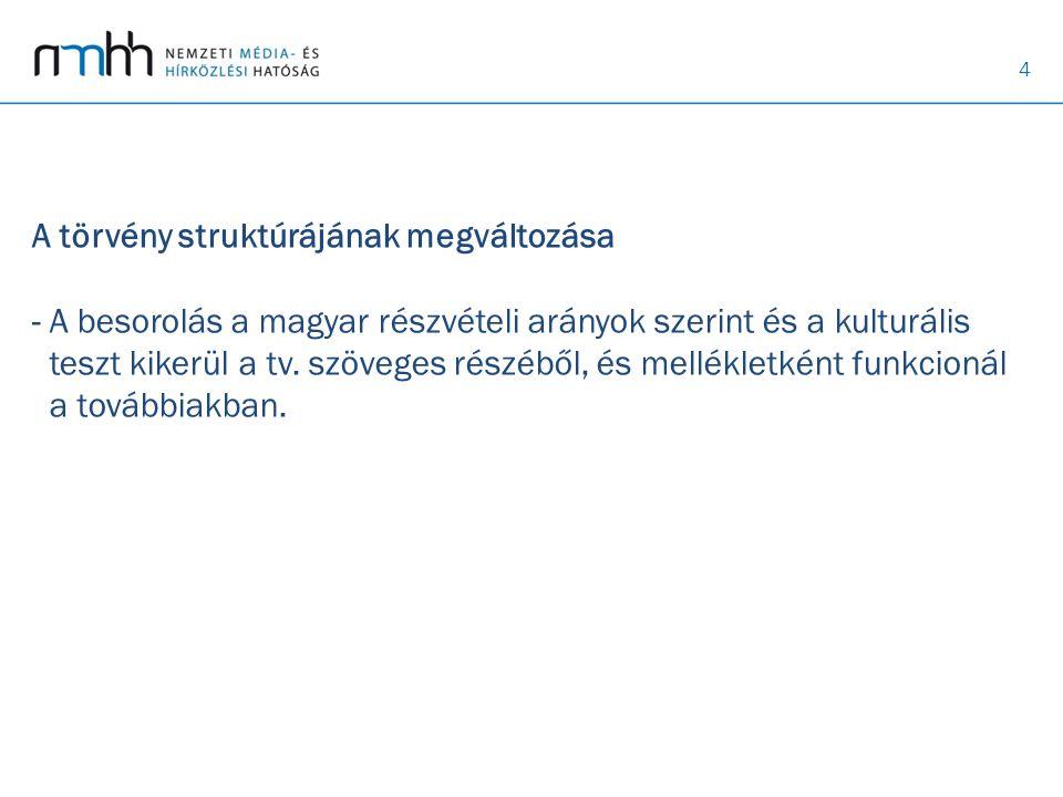 4 A törvény struktúrájának megváltozása - A besorolás a magyar részvételi arányok szerint és a kulturális teszt kikerül a tv. szöveges részéből, és me