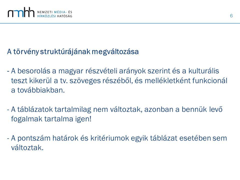 6 A törvény struktúrájának megváltozása - A besorolás a magyar részvételi arányok szerint és a kulturális teszt kikerül a tv. szöveges részéből, és me