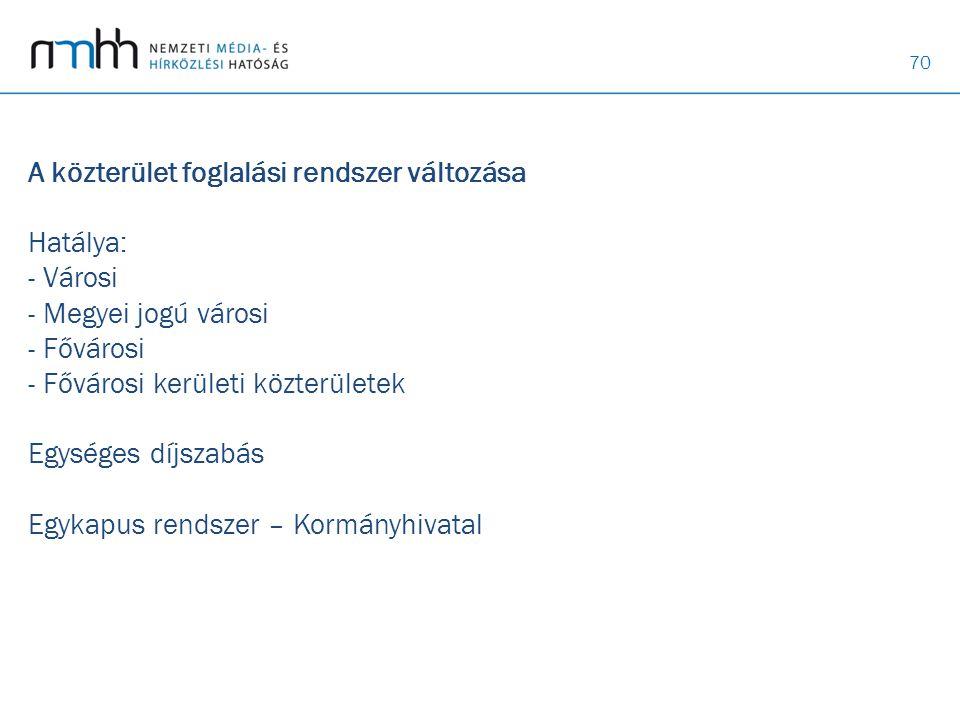 70 A közterület foglalási rendszer változása Hatálya: - Városi - Megyei jogú városi - Fővárosi - Fővárosi kerületi közterületek Egységes díjszabás Egy