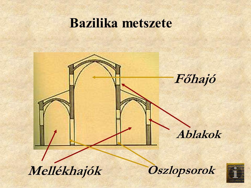 Hagia Sophia alaprajz, metszet Centrális alaprajz (középpontosan szimmetrikus) Metszet