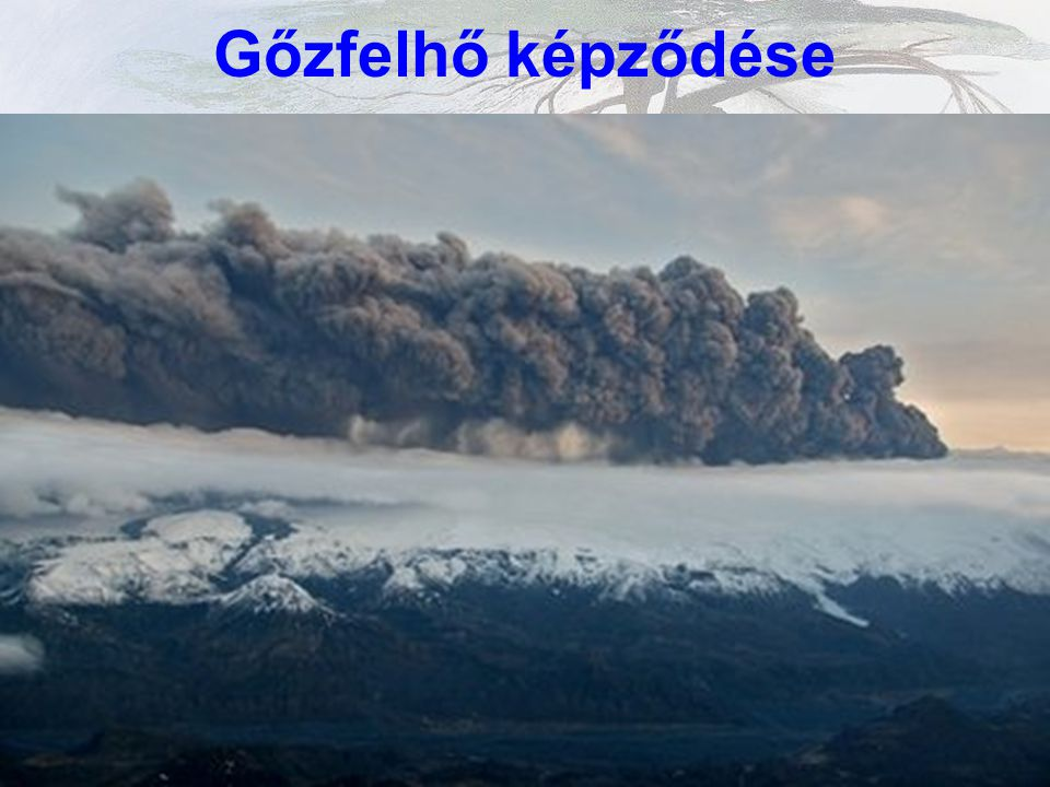 Eyjafjallajokull Gleccser