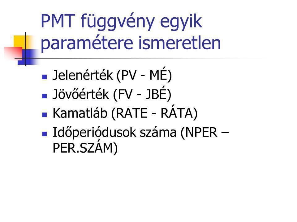 PMT függvény egyik paramétere ismeretlen  Jelenérték (PV - MÉ)  Jövőérték (FV - JBÉ)  Kamatláb (RATE - RÁTA)  Időperiódusok száma (NPER – PER.SZÁM