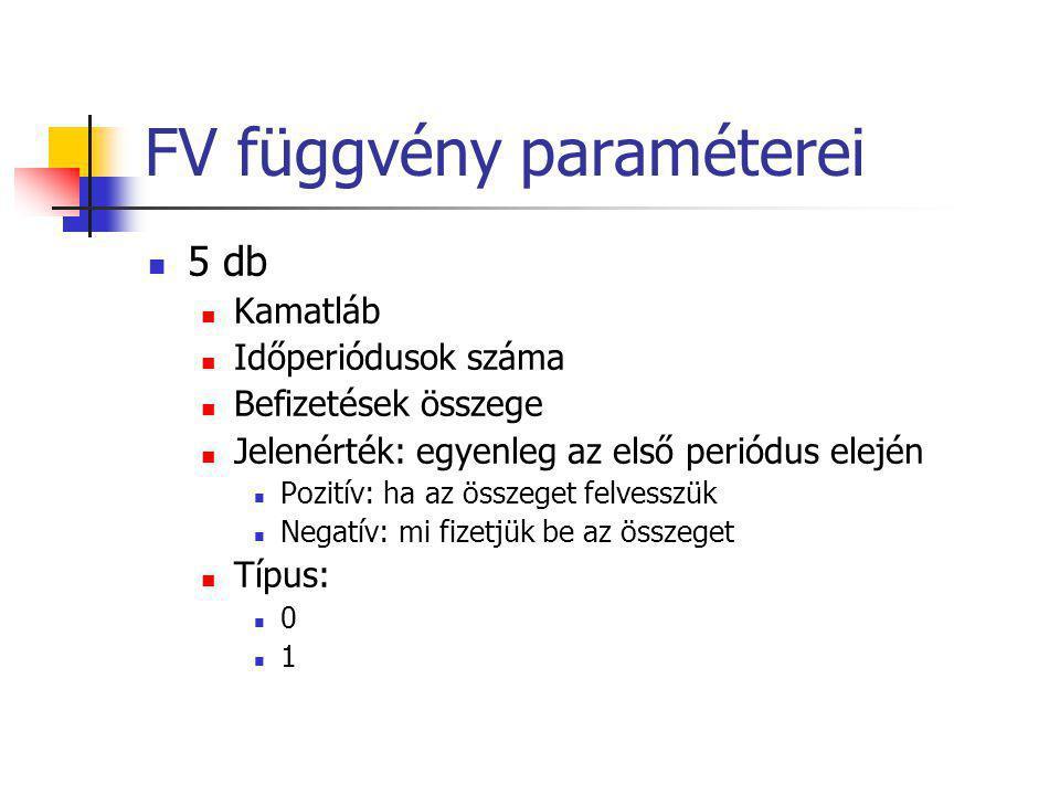 FV függvény paraméterei  5 db  Kamatláb  Időperiódusok száma  Befizetések összege  Jelenérték: egyenleg az első periódus elején  Pozitív: ha az