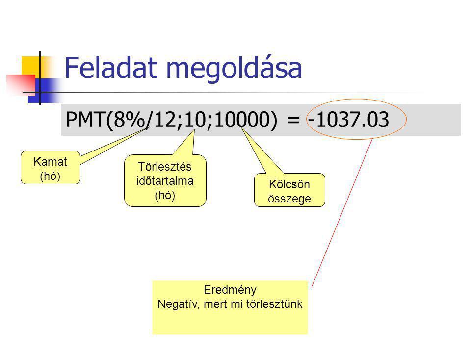 Feladat megoldása PMT(8%/12;10;10000) = -1037.03 Kamat (hó) Törlesztés időtartalma (hó) Kölcsön összege Eredmény Negatív, mert mi törlesztünk