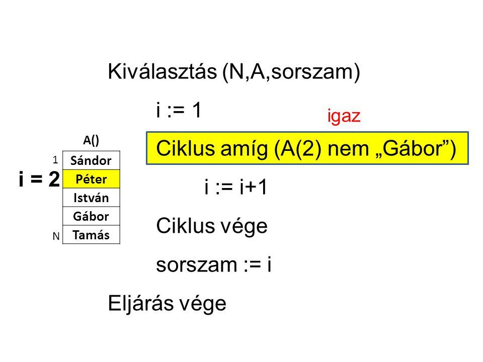 """A() Sándor Péter István Gábor Tamás 1 N Kiválasztás (N,A,sorszam) i := 1 Ciklus amíg (A(2) nem """"Gábor ) i := i+1 Ciklus vége sorszam := i Eljárás vége i = 2 igaz"""