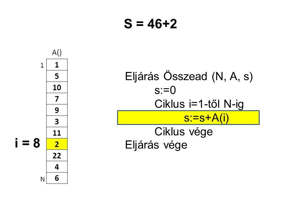 A() 1 5 10 7 9 3 11 2 22 4 6 Eljárás Összead (N, A, s) s:=0 Ciklus i=1-től N-ig s:=s+A(i) Ciklus vége Eljárás vége 1 N S = 46+2 i = 8