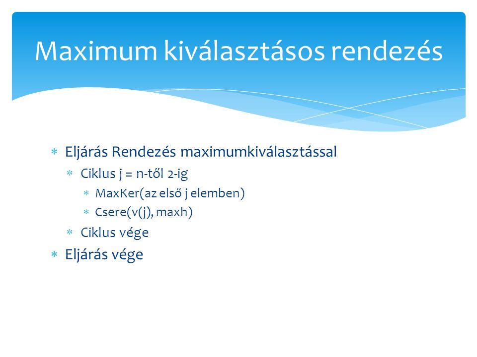  Eljárás Rendezés maximumkiválasztással  Ciklus j = n-től 2-ig  MaxKer(az első j elemben)  Csere(v(j), maxh)  Ciklus vége  Eljárás vége Maximum