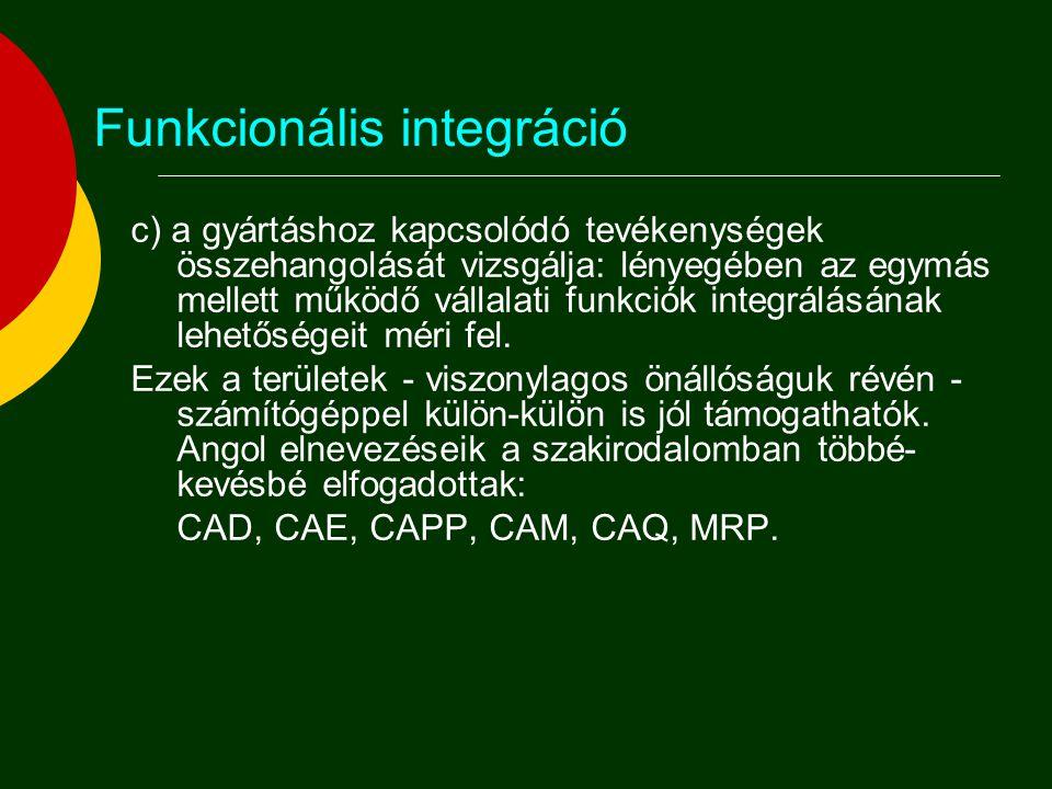 Architekturális integráció Hierachiai szintek:  Vállalatirányítási szint (Top Level);  A gyártásirányító alrendszerek szintje (Center Level);  Az autonóm termelőegységek szintje (Cell Level);  A munkahelyek szintje (Workstation Level);  A gyártási folyamat közvetlen vezérlésének szintje (Process Level);
