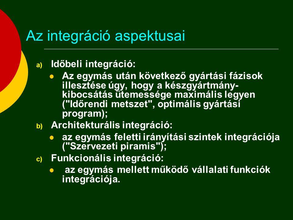 Az integráció aspektusai A CIM legbensőbb lényege az integrációban van, amely itt az elemek magasabb fokú  időbeli,  szervezeti és  funkcionális szintézisét jelenti.