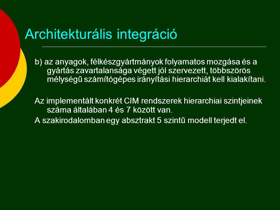 Időbeli integráció a) a gyártás időben egymást követő fázisai hogyan illeszkednek egymáshoz és hogyan lehet azokat egyesíteni, összevonni.