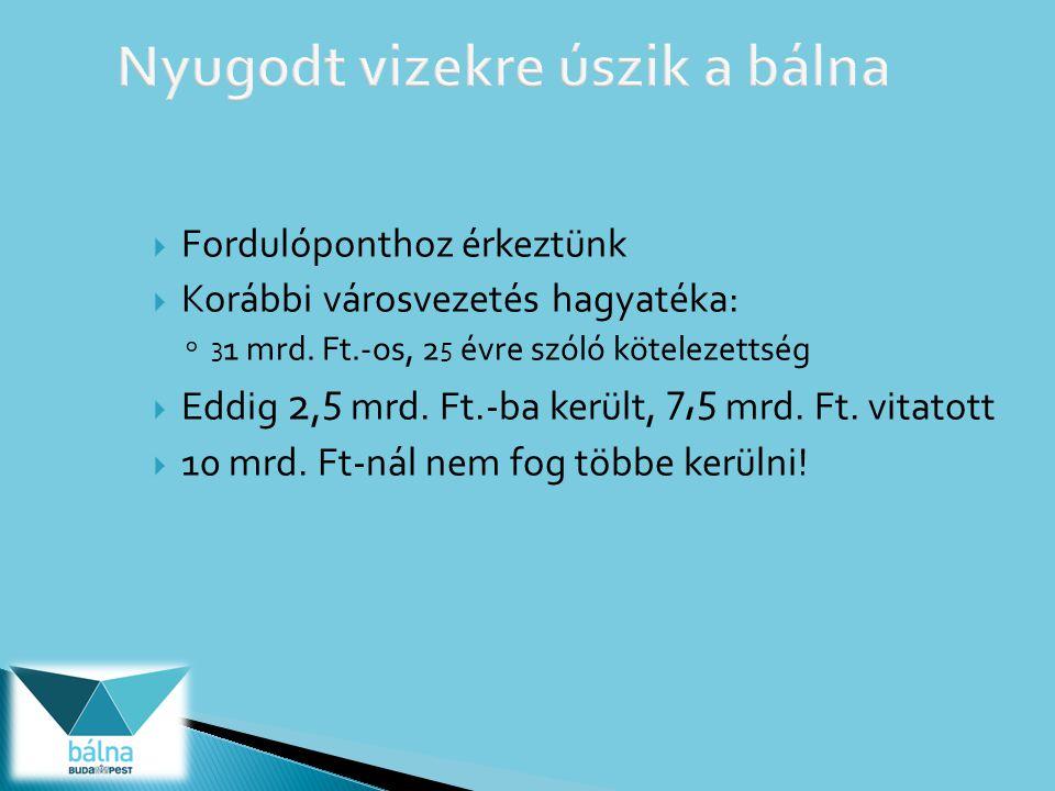 Bálna ÉLMÉNY ÉS PERSPEKTÍVA Képek: Hdtimelapse.net, epiteszforum.hu