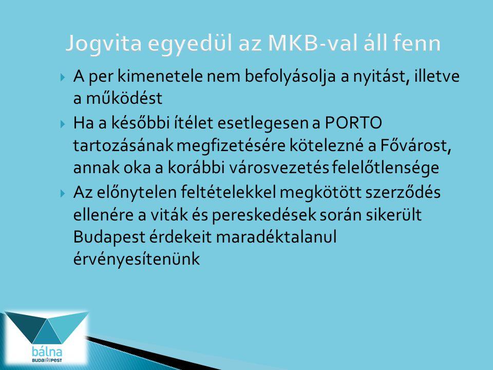  A per kimenetele nem befolyásolja a nyitást, illetve a működést  Ha a későbbi ítélet esetlegesen a PORTO tartozásának megfizetésére kötelezné a Fővárost, annak oka a korábbi városvezetés felelőtlensége  Az előnytelen feltételekkel megkötött szerződés ellenére a viták és pereskedések során sikerült Budapest érdekeit maradéktalanul érvényesítenünk