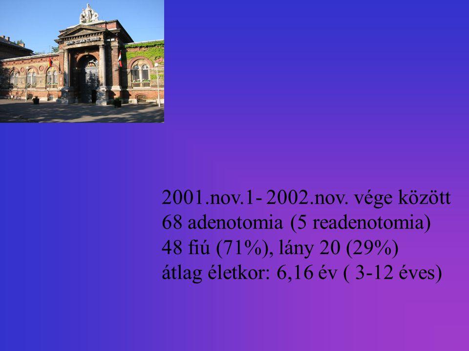 2001.nov.1- 2002.nov. vége között 68 adenotomia (5 readenotomia) 48 fiú (71%), lány 20 (29%) átlag életkor: 6,16 év ( 3-12 éves)