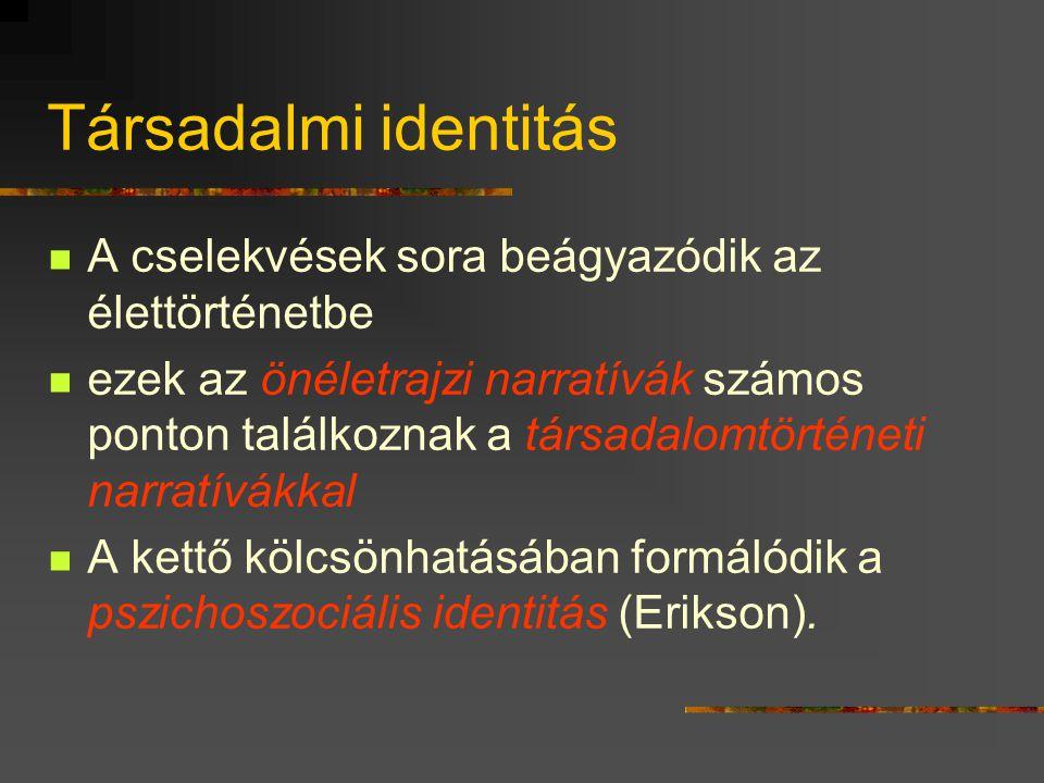 """Az identitáskonstruálás társadalmi feltételei  A modern társadalom individualizációja.  Az egyetemes emberiség (""""nembeliség"""") mint identitás-keret."""